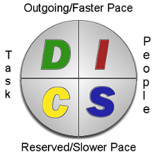 DISC-Circle-Gray-Background-Sept12