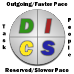 DISC-Circle-Gray-Background-July11